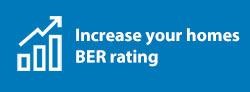 Ber rating